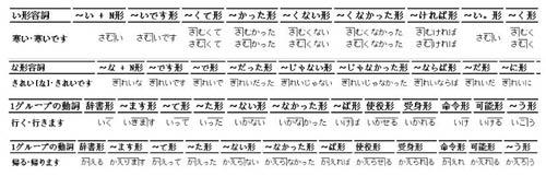 石家庄新思拓日语实用口语训练营免费进群学,每天5分钟,开口说日语