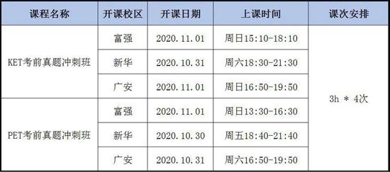 【内含福利】石家庄优加青少英语MSE考前冲刺班火热报名中